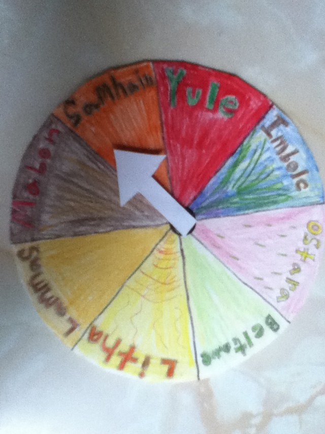 Wheel of Year